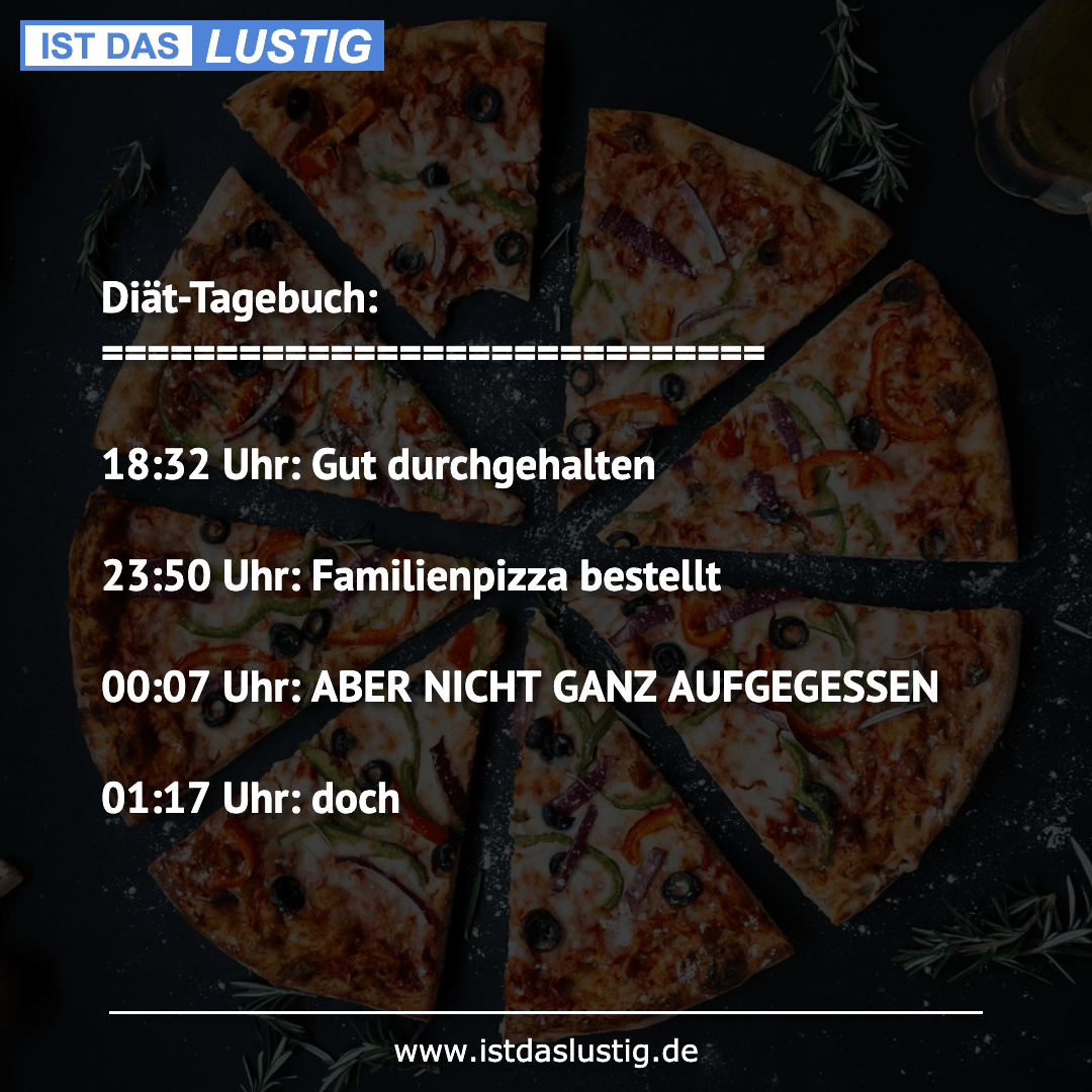 Lustiger BilderSpruch - Diät-Tagebuch: =============================  1...